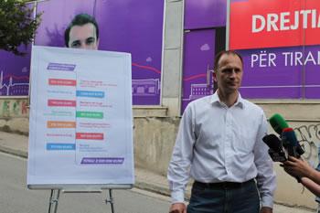 Milionat e eurove te Veliajt dhe Kosoves, shkak per keqqeverisje