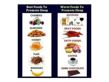 Cilesia e dietes ushqimore ndikon ne cilesine e gjumit